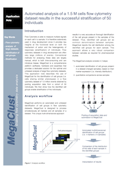 Application Note AML